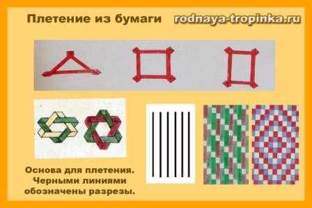 Реферат педагогическая деятельность и теория фридриха фребеля 6751