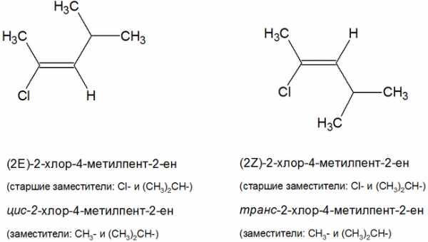 Свойственна ли цис транс изомерия ацетиленовым углеводородам